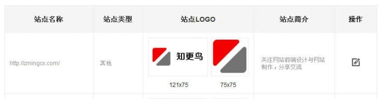 如何在百度搜索结果中显示你的WordPress站点Logo插图1